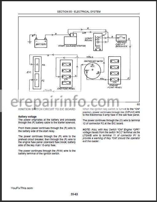 New Holland LS160 LS170 Repair Manual on