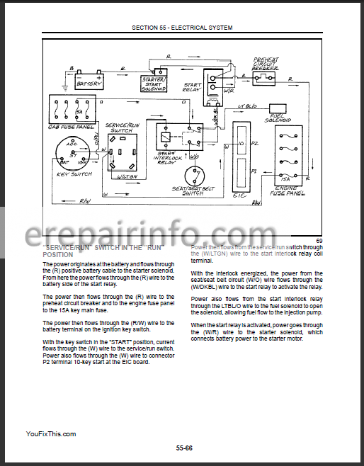 Ls190 Wiring Diagram - Wiring Diagram Img on new holland ls 180 wiring diagrams, new holland lx665 fuel diagram, new holland backhoe belt diagram 2008, new holland lb 75 backhoe wiring diagram b, new holland 3230 tractor wiring diagram, new holland 451 diagram,