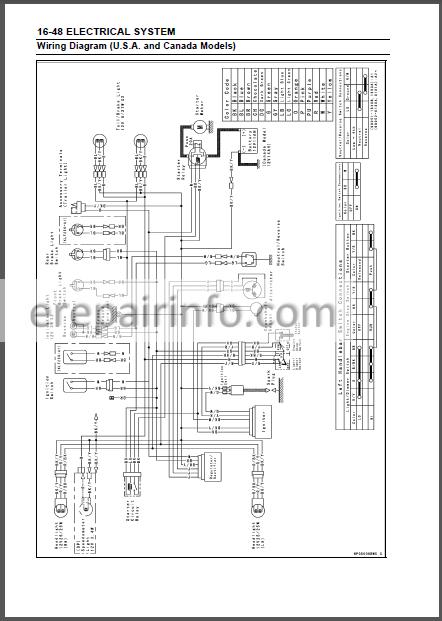 1990 Kawasaki Bayou 300 Wiring Diagram