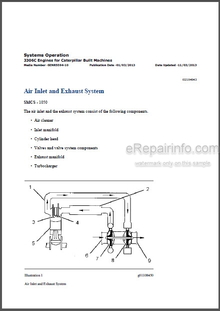 Caterpillar 350 350l Repair Manual Excavator Sn 2zl 3ml